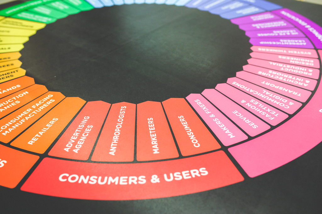 Marketing of Thraex Software